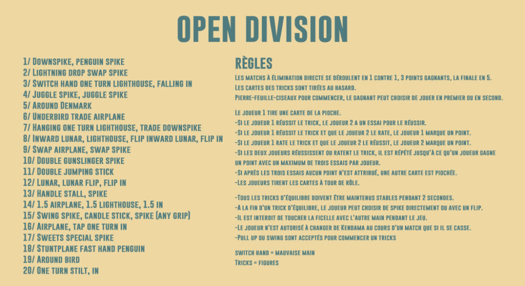 OPEN-DIVISION