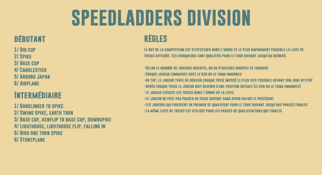 SPEEDLADDER-DIVISION